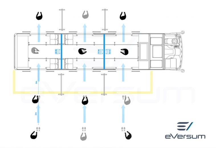 EVERSUM PIONEERS TOUCHLESS PHYSICAL HEALTH CHECK AIRPORT BUSES